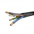 Cables SVT